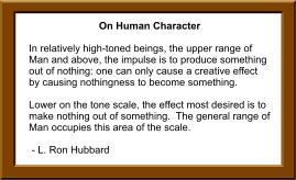 On Human Character