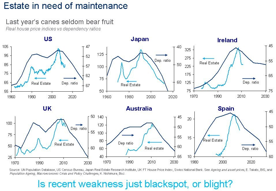 matt-king-most-depressing-slide